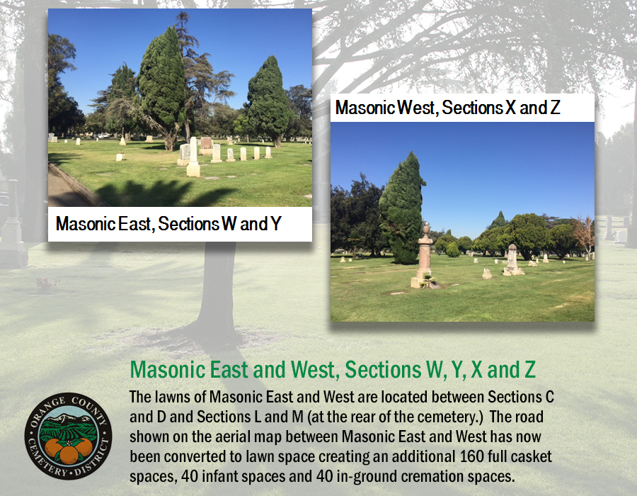 Masonic East and West, Sections W, Y, X and Z
